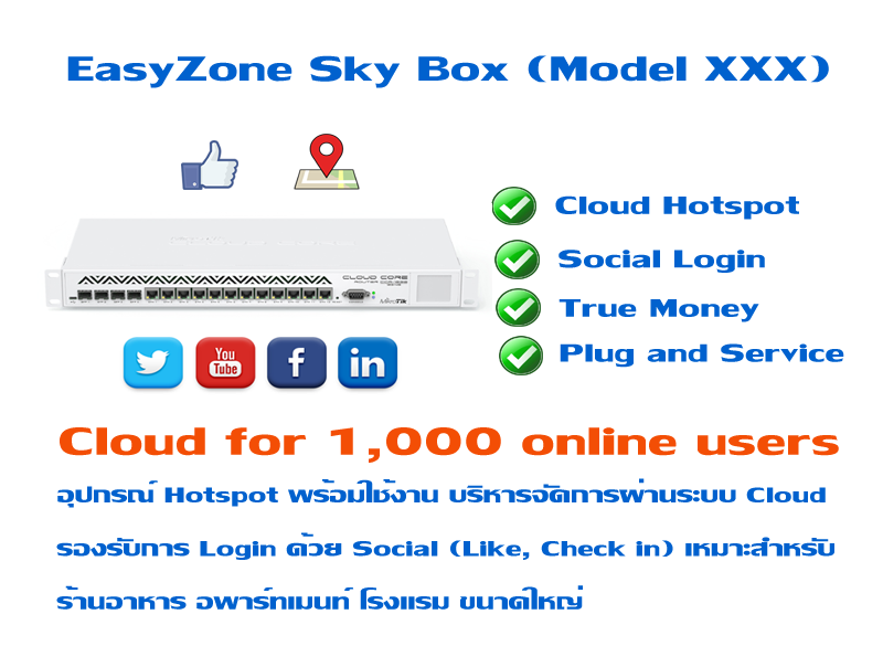 EasyZone Sky Box (Model XXX) Unlimited Cloud พร้อม Social LOGIN