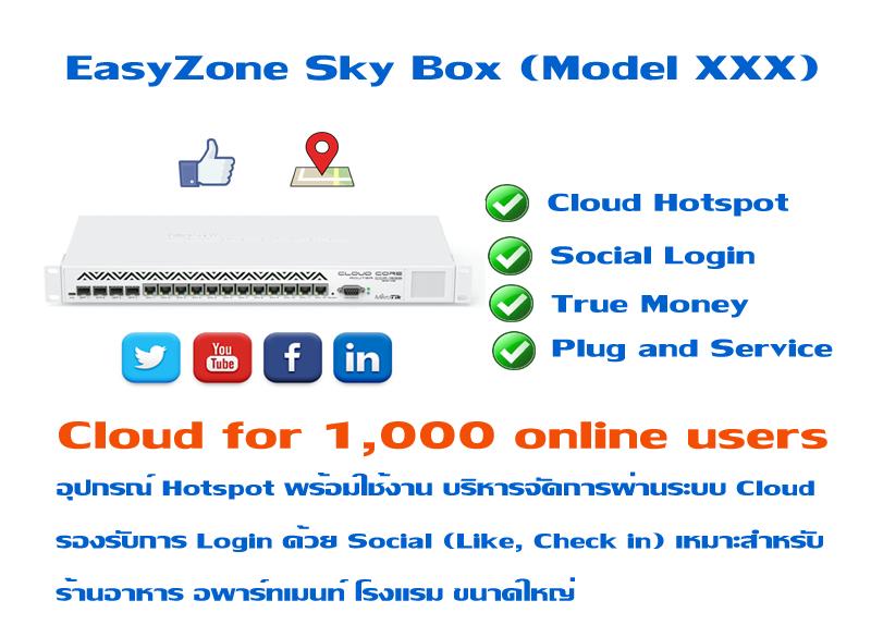 EasyZone Sky Box (Model XXX) Unlimited Cloud พร้อม Social LOGIN