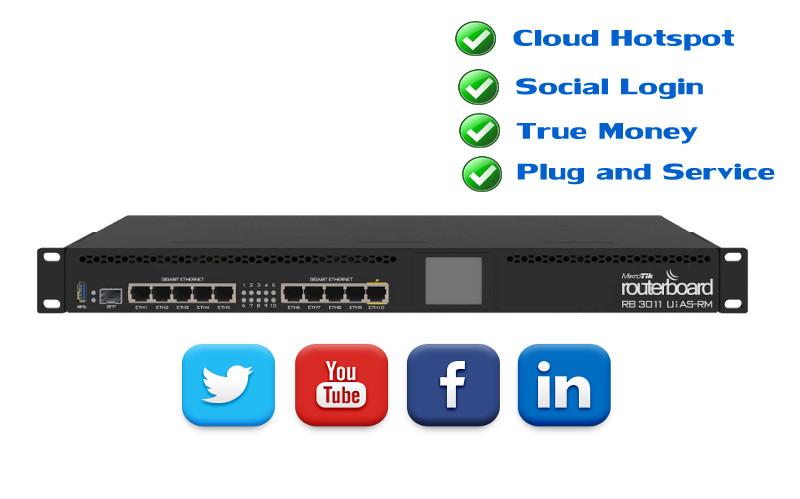 EasyZone Sky Box (Model 3011) พร้อม Cloud Billing  [รองรับ 150 user online]